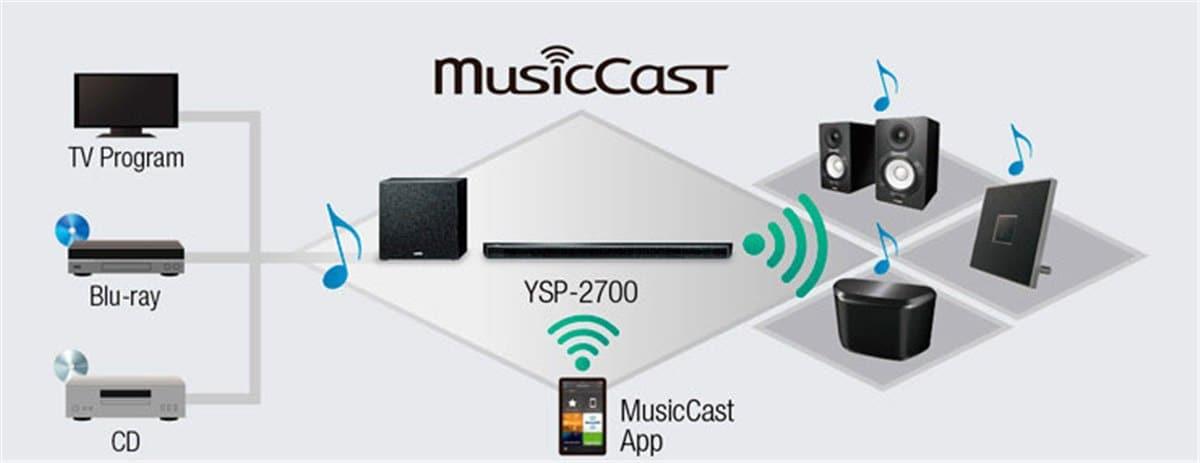 Yamaha YSP-2700 MusicCast Beispiel