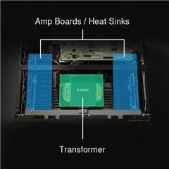 0SymmetricalAmp 2017 240x240 840b0e527e488d7afec9e3a5d577d674 - Yamaha RX-A2070 AV-Receiver - Heimkinoraum Edition