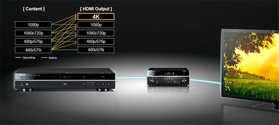 BD-S681 - Funktionen - Blu-ray / DVD Player - Audio & Video