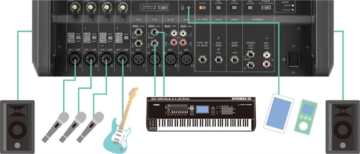 EMX7/EMX5 - Funktionen - Mischpulte - Professional Audio - Produkte ...