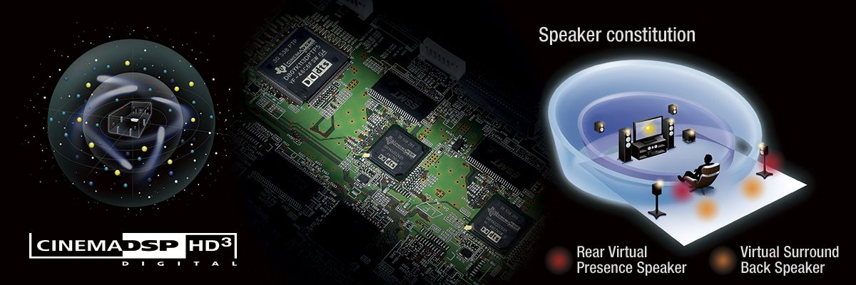 CINEMADSPHD3 A 1200x400 e3ddda28c0bde08d70d2b7dd13621da5 - Yamaha RX-A1070 AV-Receiver - Heimkinoraum Edition