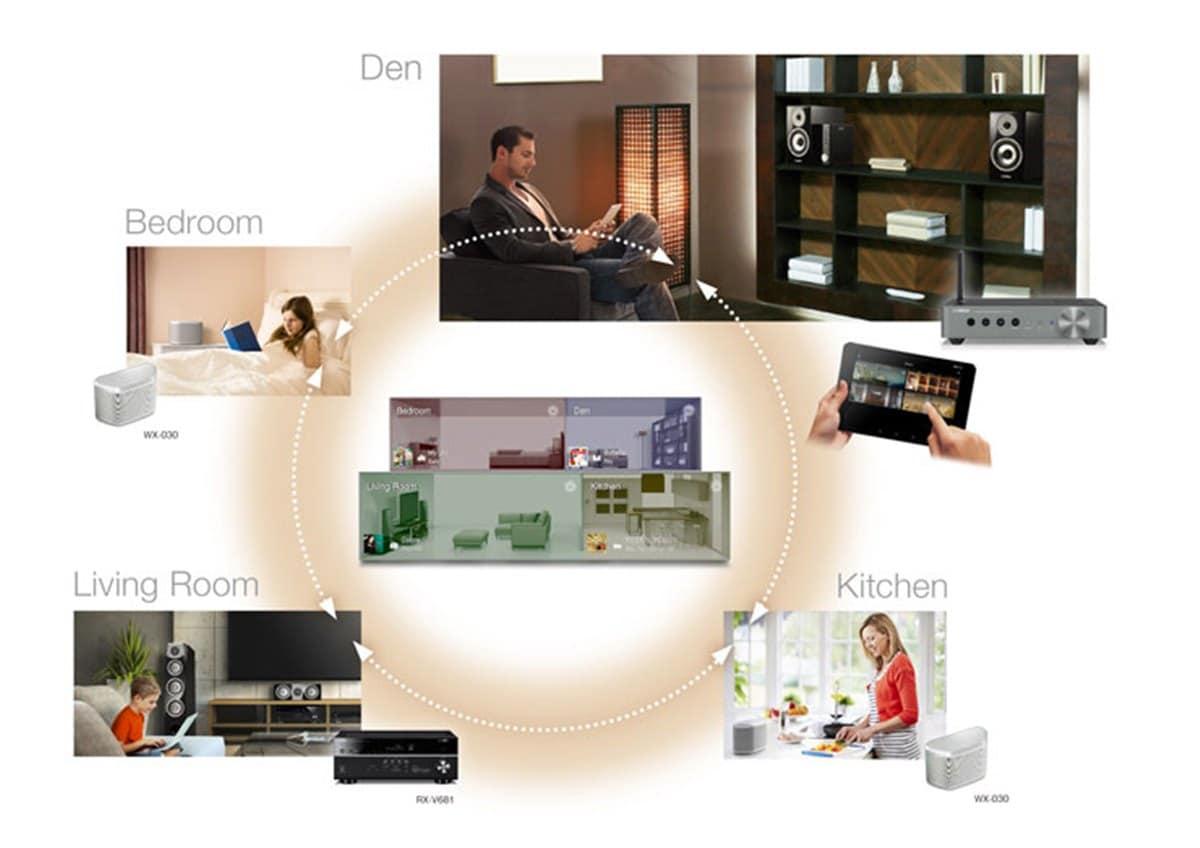 musiccast wxc 50 funktionen musiccast vor verst rker audio video produkte yamaha. Black Bedroom Furniture Sets. Home Design Ideas