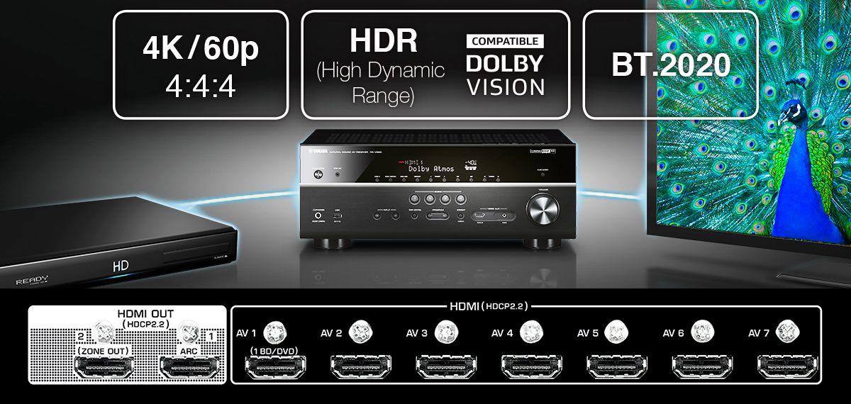 HDMI DolbyVision V1081 A3070 1200x570 664293d63665a6df1dd4a3ab34a079b7 - Yamaha RX-A2070 AV-Receiver - Heimkinoraum Edition