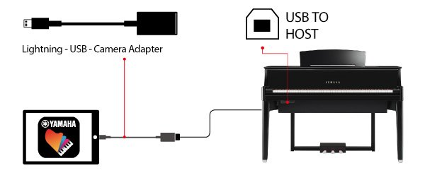 A. Verbindung mit einem Kabel