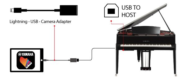 Connect using a cable