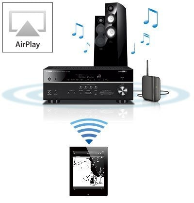 airplay allows streaming music to av receiver w1200 400x418 20174bafa1c2b6c52d801945a2c79ba6 - Yamaha RX-A2070 AV-Receiver - Heimkinoraum Edition
