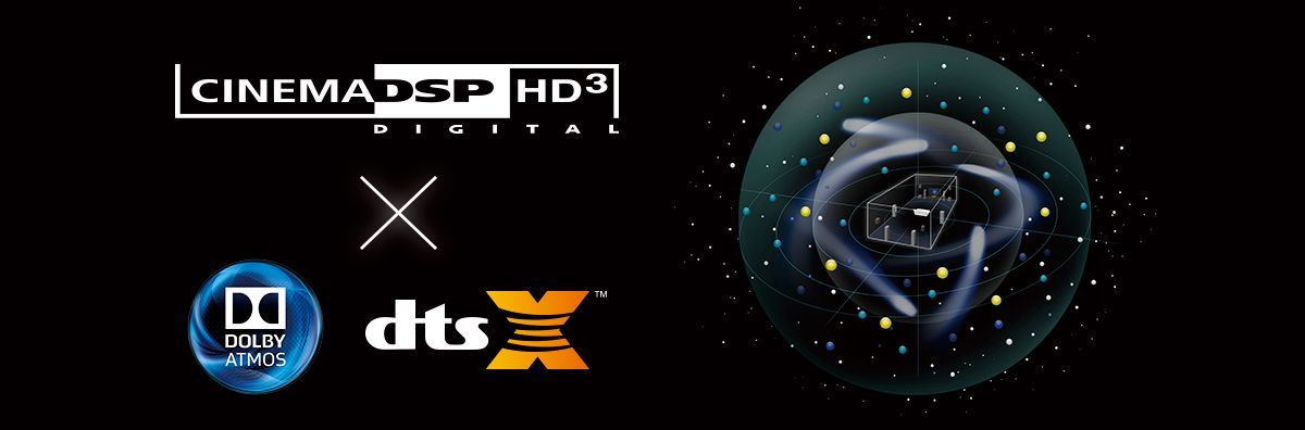 dolbyatmos dts x w1200 1200x396 04336a21eff24aec2dce801858814585 - Yamaha RX-A1070 AV-Receiver - Heimkinoraum Edition