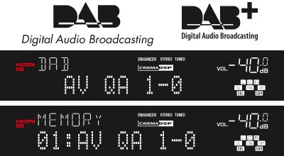 enjoy digital radio from dab w1200 400x220 a41d7ccea8255e8dd2b8a75018255923 - Yamaha RX-A2070 AV-Receiver - Heimkinoraum Edition