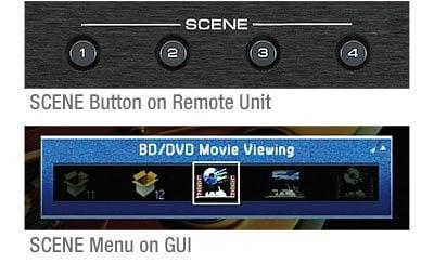 extra convenient scene plus w1200 400x244 190a3709f7619036c24566e99dc5cedb - Yamaha RX-A2070 AV-Receiver - Heimkinoraum Edition