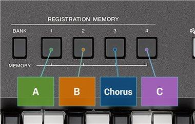 Registration Memory